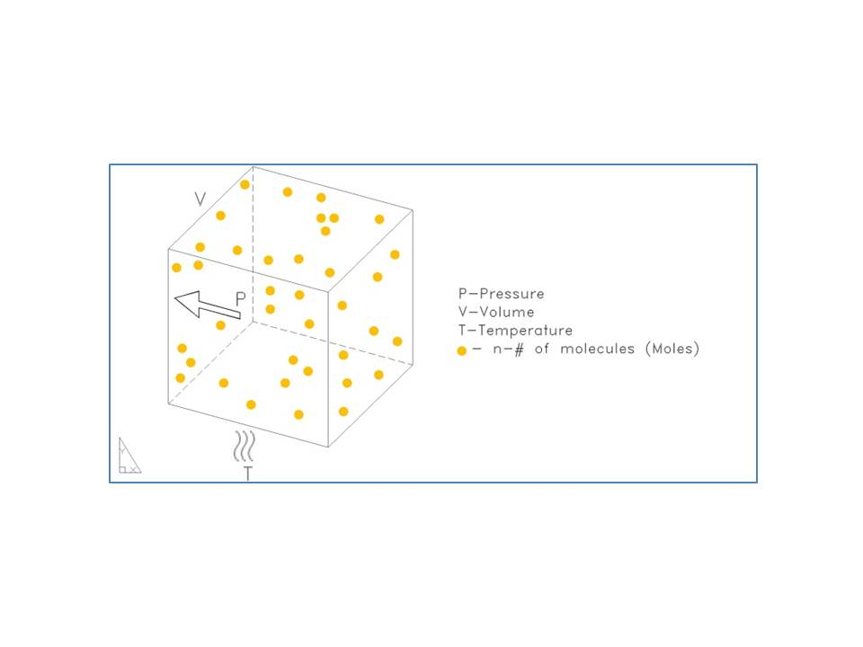 Framed Molecules per volume