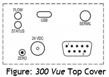 300 Vue Top Cover