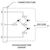 Vacuum Gauge Tube Illustration