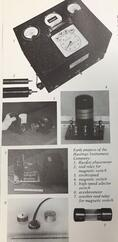 Product portfolio 1947-1