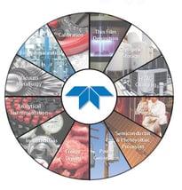 industry wheel